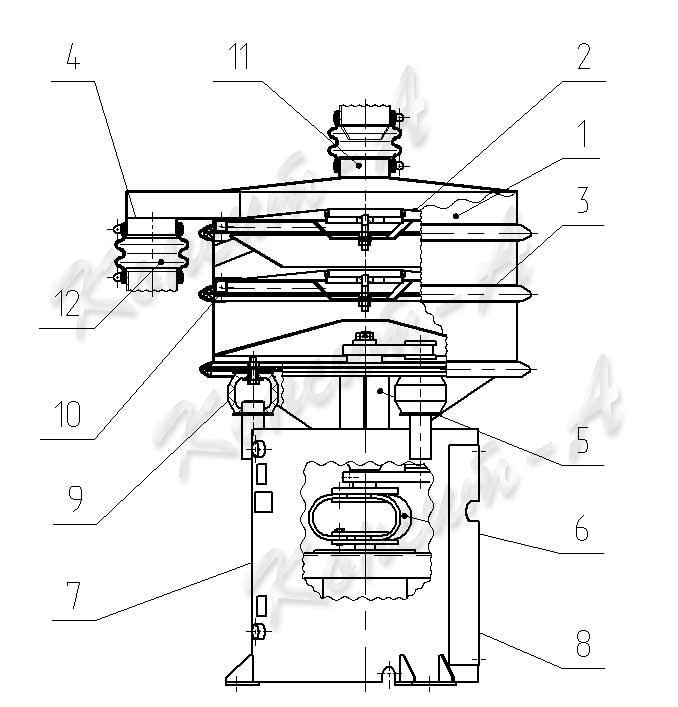 Вибрационное оборудование в Реж купить роторную дробилку в Междуреченск